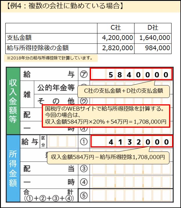 給与の収入と所得の転記②