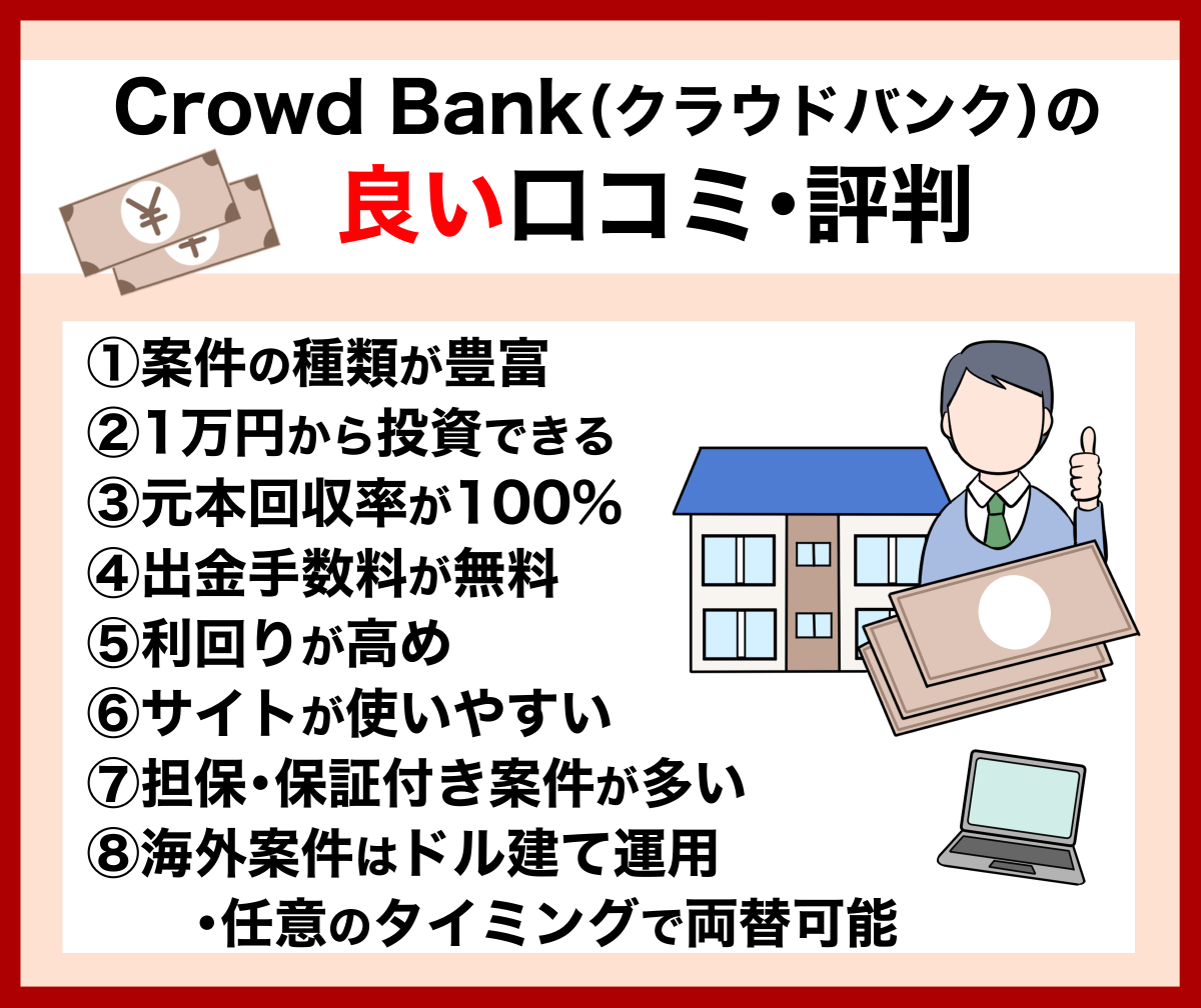 Crowd Bank(クラウドバンク)の良い口コミ・評判