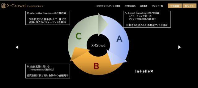 X-Crowd(エックスクラウド)