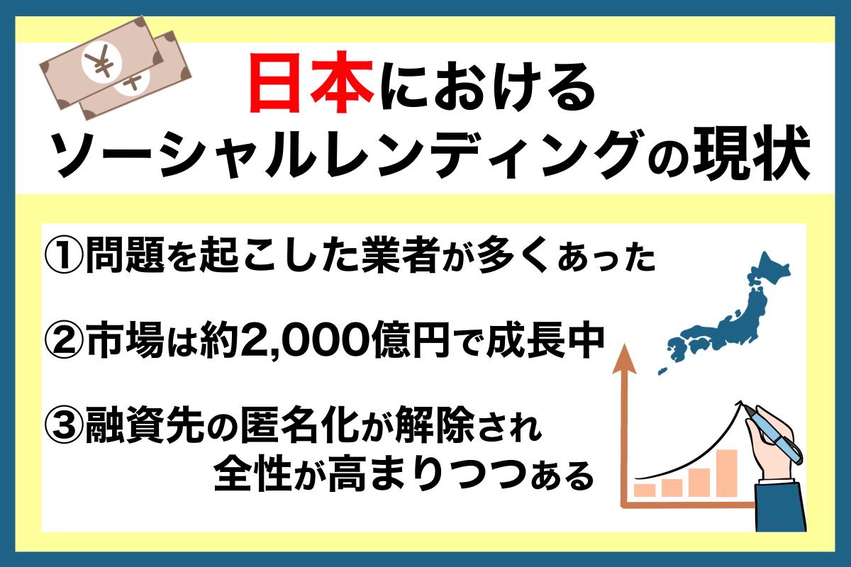 日本におけるソーシャルレンディングの現状