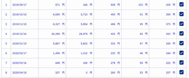 マイページ内の「運用予定表」