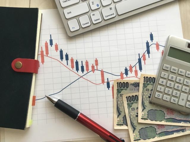 市場の変動